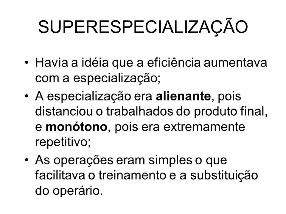 SUPERESPECIALIZAÇÃO Havia a idéia que a eficiência aumentava com a especialização;