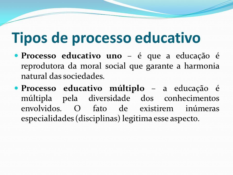 Tipos de processo educativo
