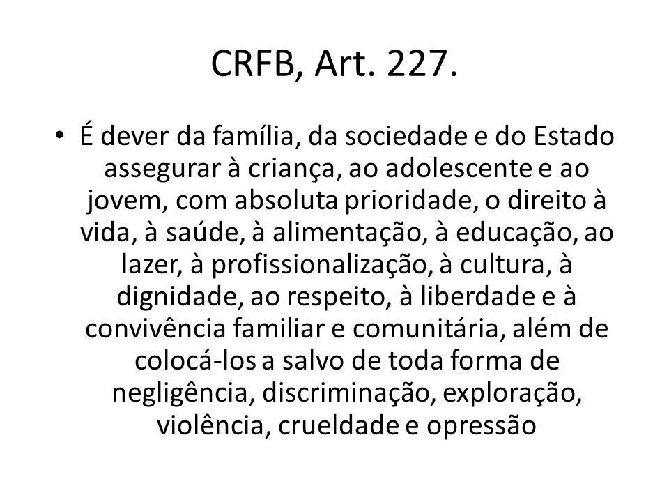 CRFB, Art. 227.