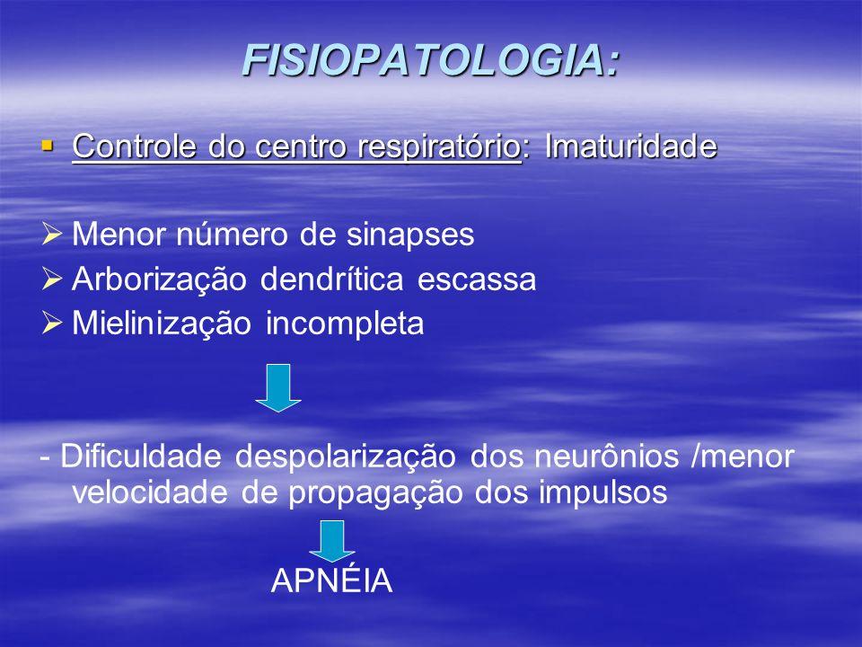 FISIOPATOLOGIA: Controle do centro respiratório: Imaturidade
