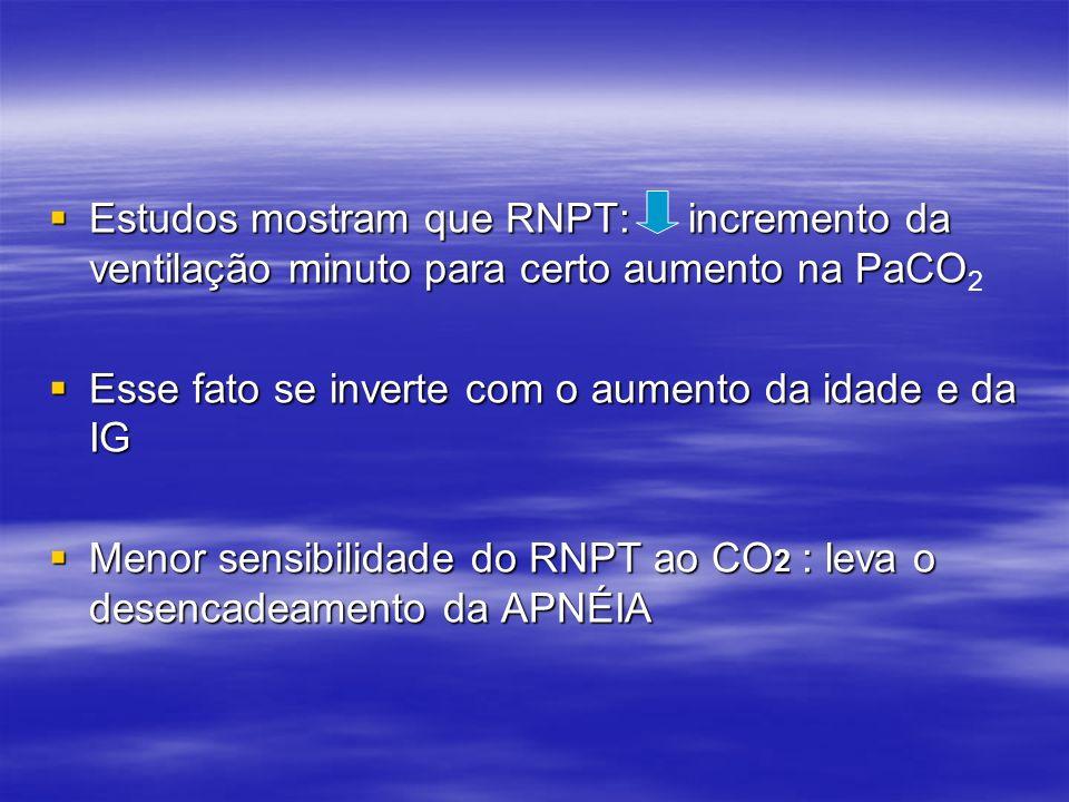 Estudos mostram que RNPT: incremento da ventilação minuto para certo aumento na PaCO2