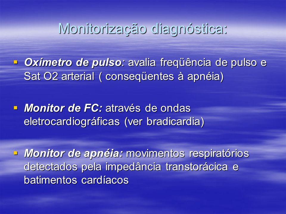 Monitorização diagnóstica: