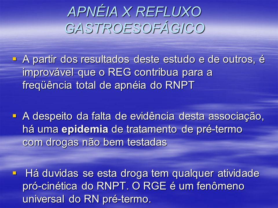 APNÉIA X REFLUXO GASTROESOFÁGICO