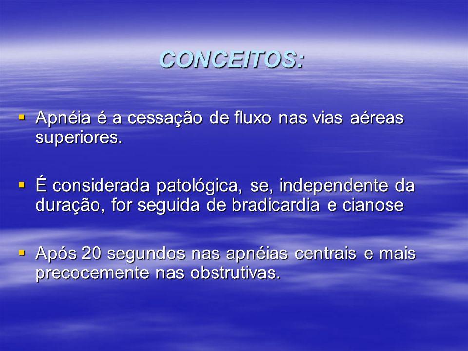 CONCEITOS: Apnéia é a cessação de fluxo nas vias aéreas superiores.
