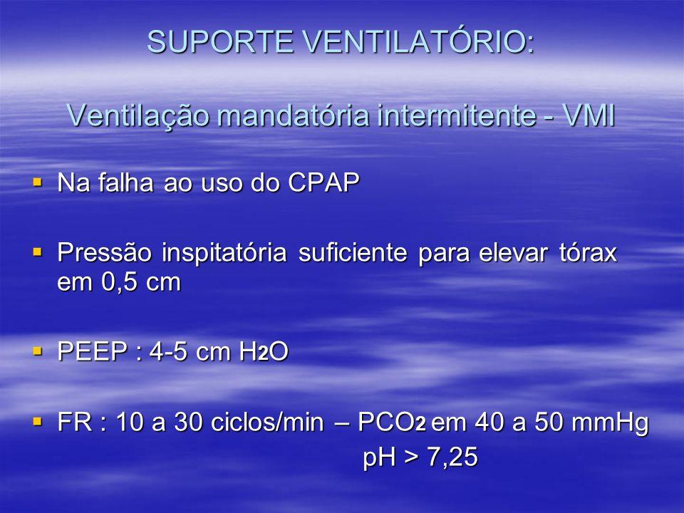 SUPORTE VENTILATÓRIO: Ventilação mandatória intermitente - VMI