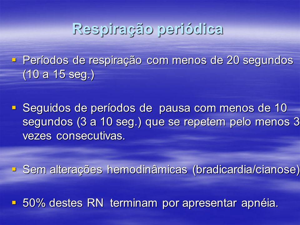 Respiração periódicaPeríodos de respiração com menos de 20 segundos (10 a 15 seg.)