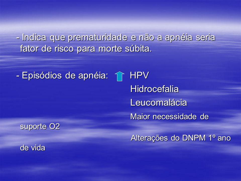 - Episódios de apnéia: HPV Hidrocefalia Leucomalácia