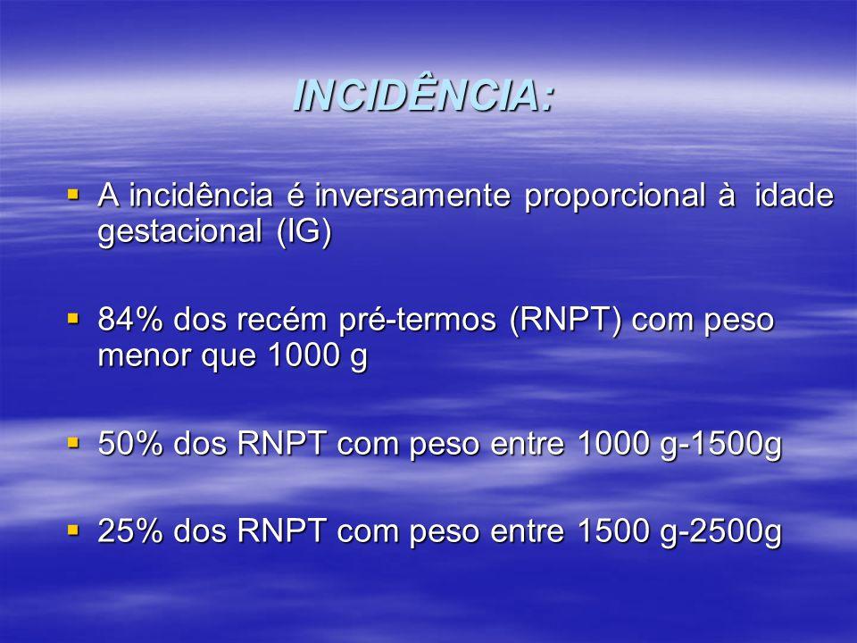 INCIDÊNCIA: A incidência é inversamente proporcional à idade gestacional (IG) 84% dos recém pré-termos (RNPT) com peso menor que 1000 g.