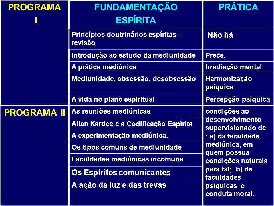 PROGRAMA I FUNDAMENTAÇÃO ESPÍRITA PRÁTICA PROGRAMA II