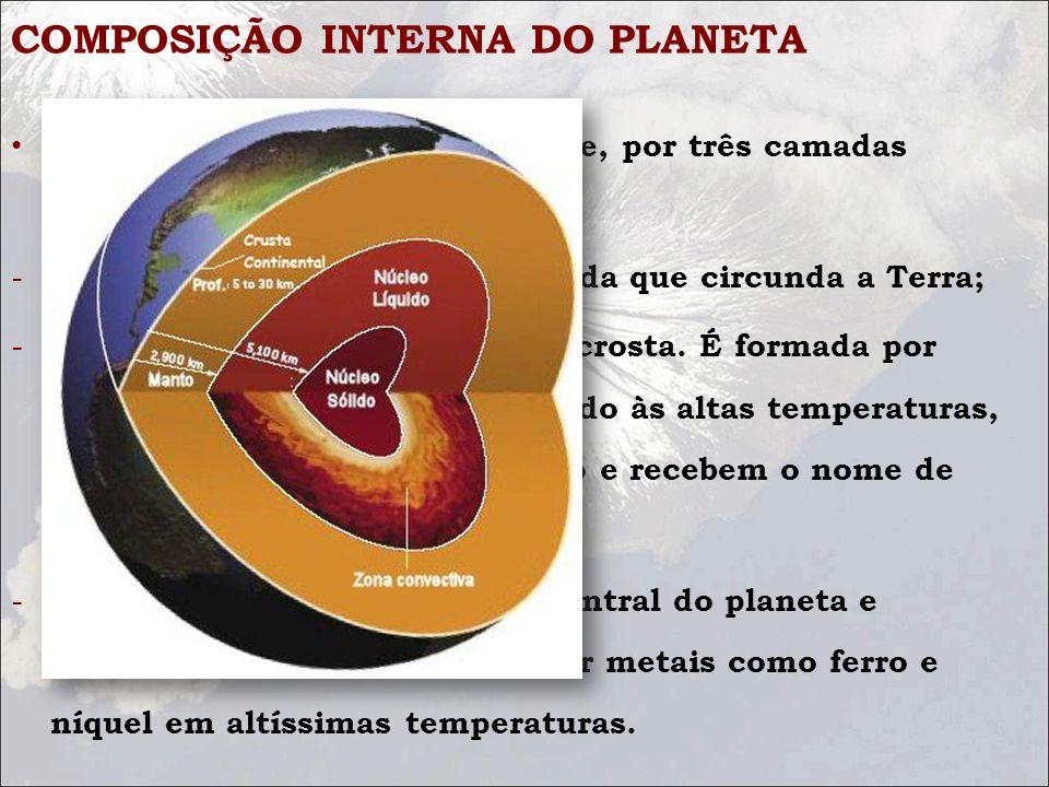 COMPOSIÇÃO INTERNA DO PLANETA