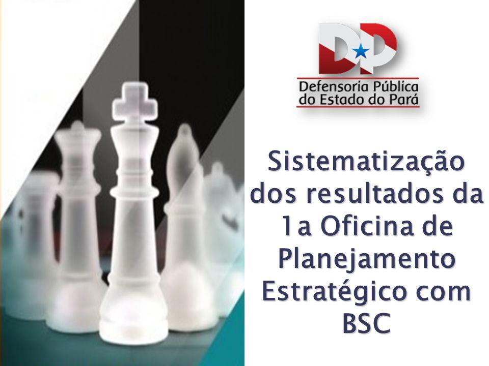 Planejamento Estratégico com BSC