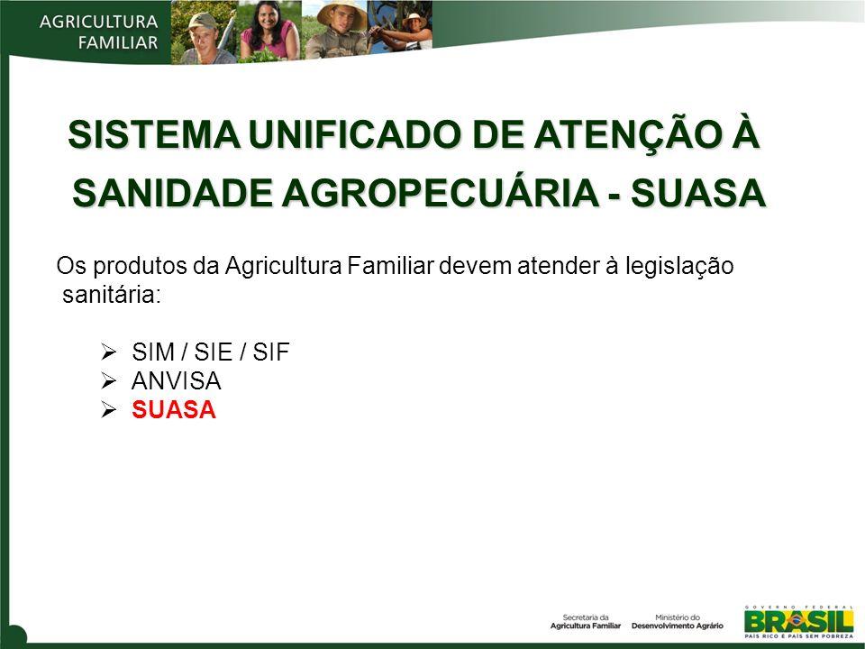 SISTEMA UNIFICADO DE ATENÇÃO À SANIDADE AGROPECUÁRIA - SUASA