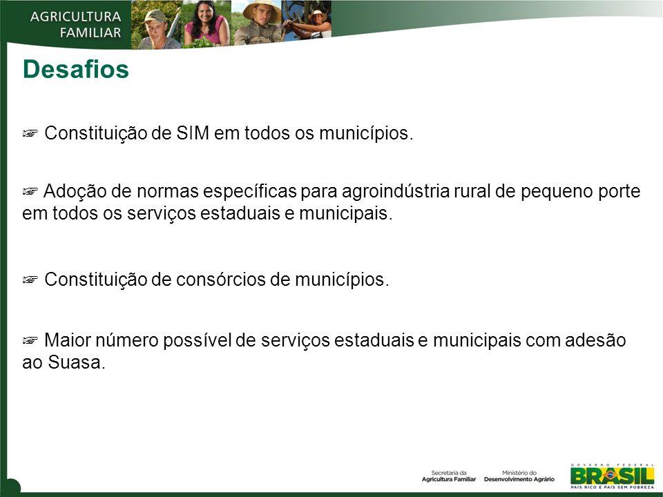 Desafios ☞ Constituição de SIM em todos os municípios.