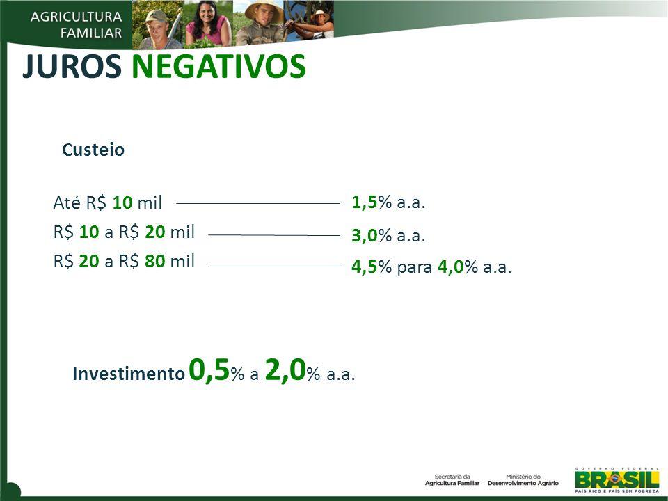JUROS NEGATIVOS Custeio Até R$ 10 mil 1,5% a.a. R$ 10 a R$ 20 mil