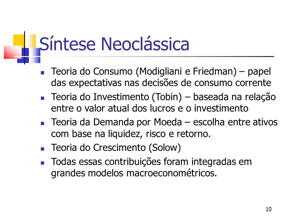 Síntese Neoclássica Teoria do Consumo (Modigliani e Friedman) – papel das expectativas nas decisões de consumo corrente.