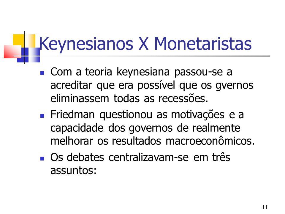 Keynesianos X Monetaristas