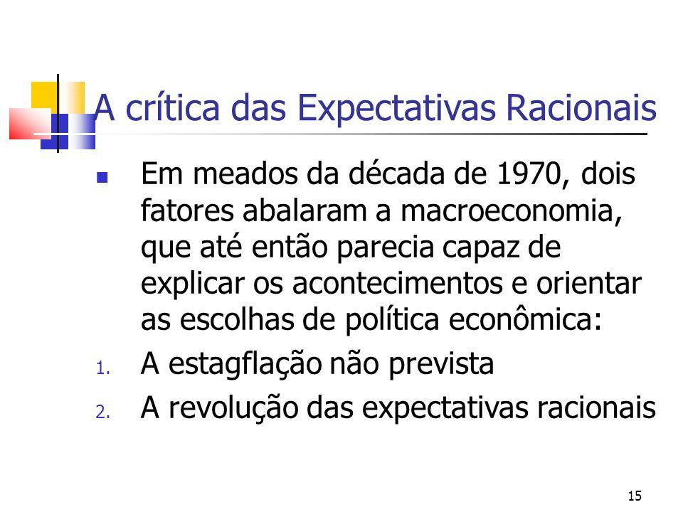 A crítica das Expectativas Racionais