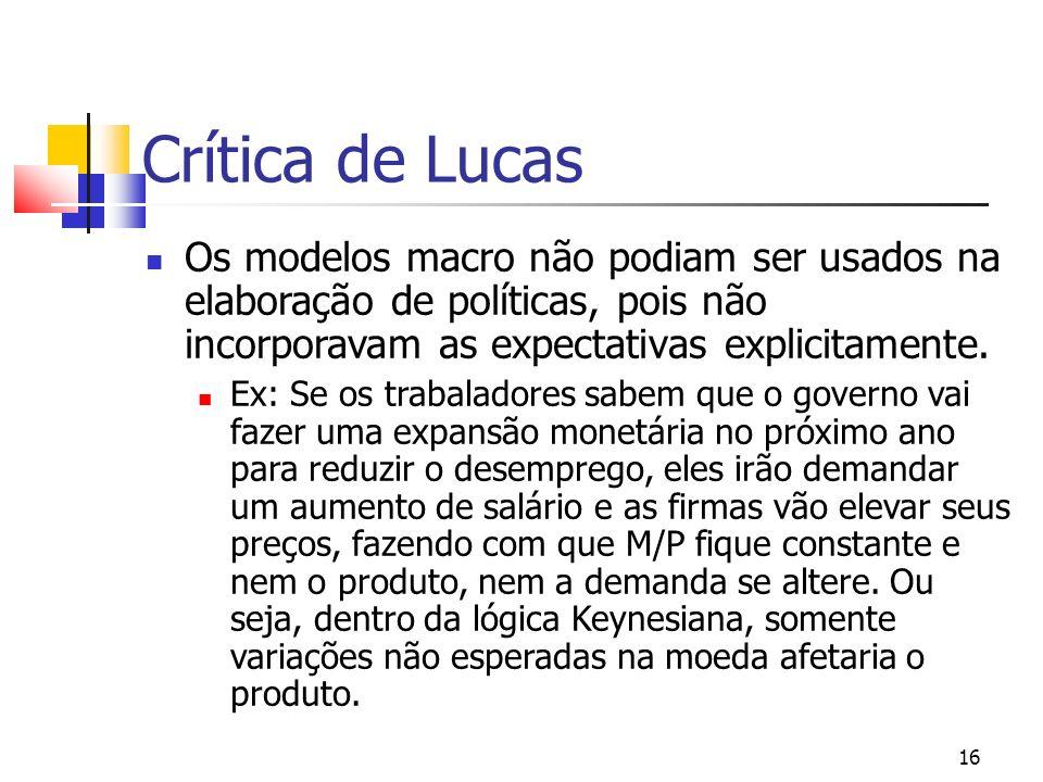 Crítica de Lucas Os modelos macro não podiam ser usados na elaboração de políticas, pois não incorporavam as expectativas explicitamente.