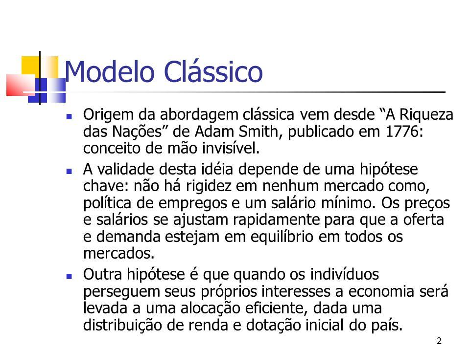 Modelo Clássico Origem da abordagem clássica vem desde A Riqueza das Nações de Adam Smith, publicado em 1776: conceito de mão invisível.