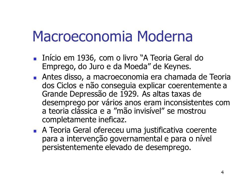 Macroeconomia Moderna