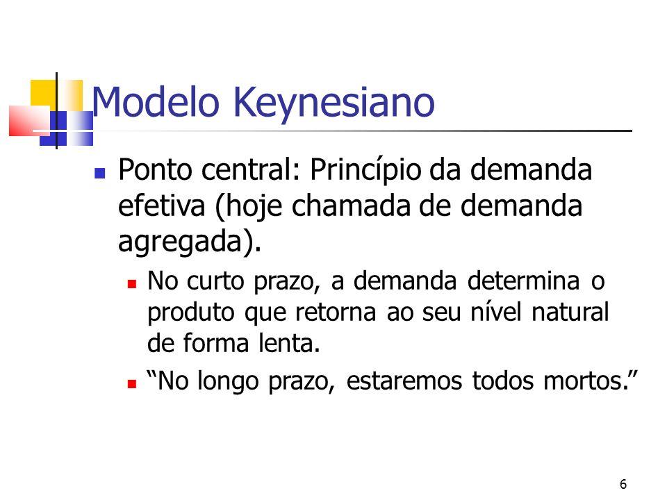 Modelo Keynesiano Ponto central: Princípio da demanda efetiva (hoje chamada de demanda agregada).
