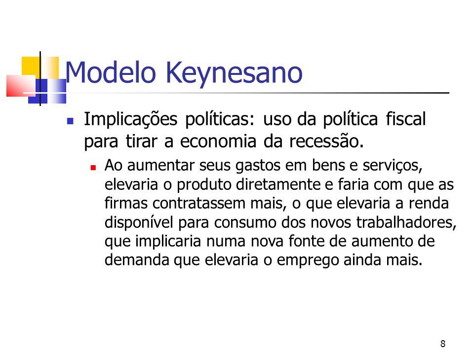 Modelo Keynesano Implicações políticas: uso da política fiscal para tirar a economia da recessão.