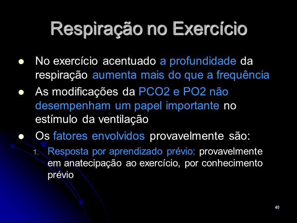 Respiração no Exercício