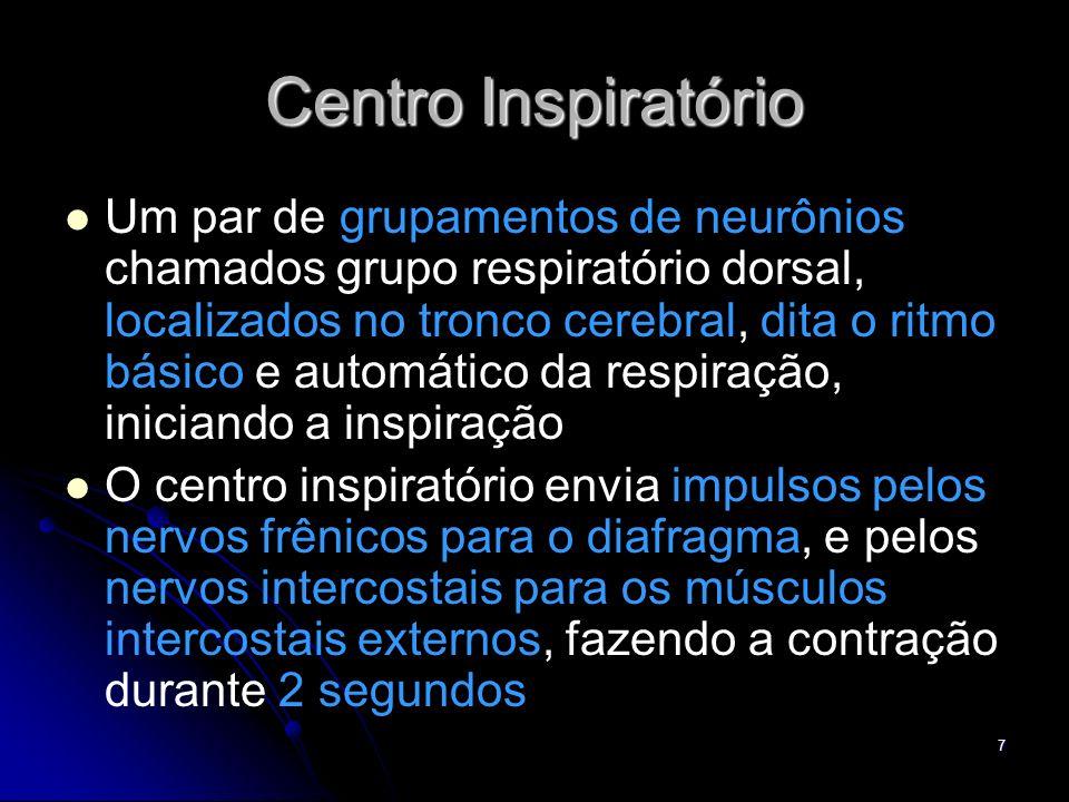 Centro Inspiratório