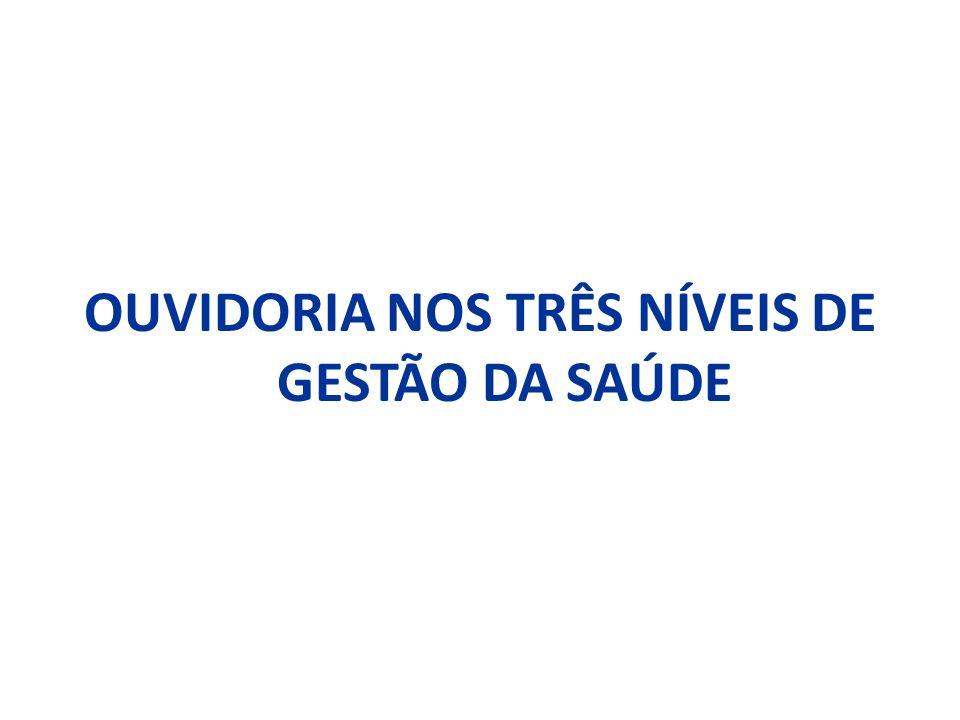 OUVIDORIA NOS TRÊS NÍVEIS DE GESTÃO DA SAÚDE