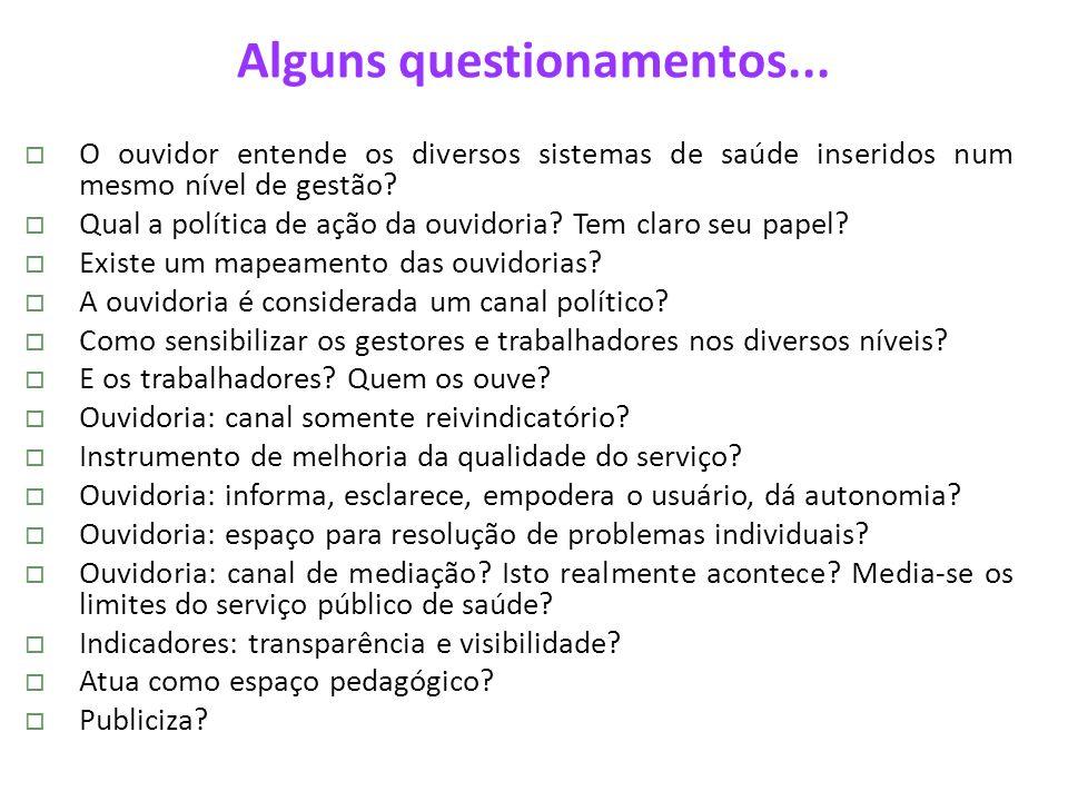 Alguns questionamentos...