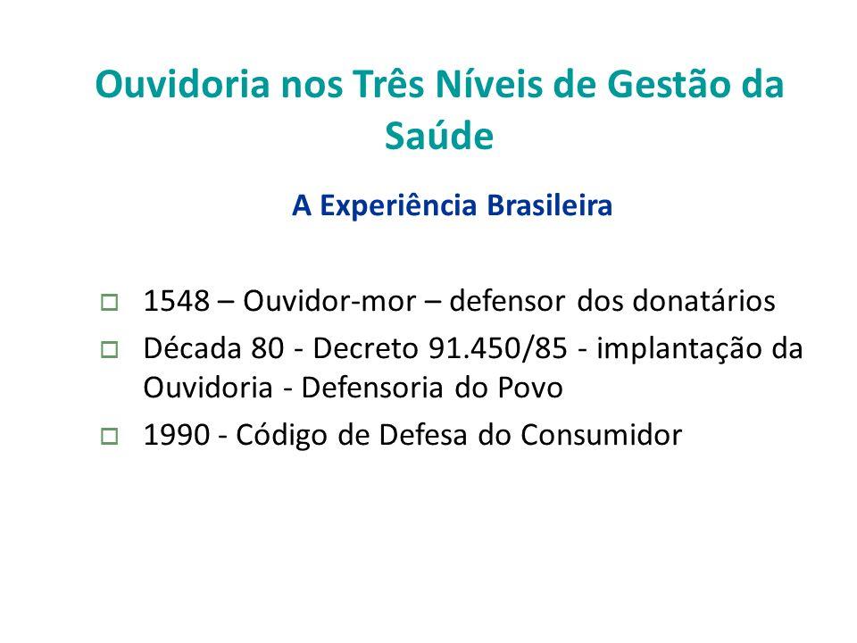 Ouvidoria nos Três Níveis de Gestão da Saúde A Experiência Brasileira