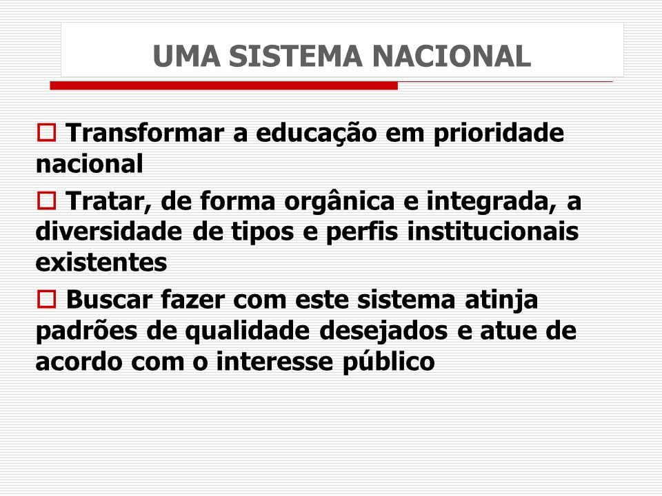 UMA SISTEMA NACIONAL Transformar a educação em prioridade nacional