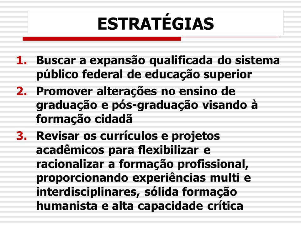 ESTRATÉGIAS Buscar a expansão qualificada do sistema público federal de educação superior.