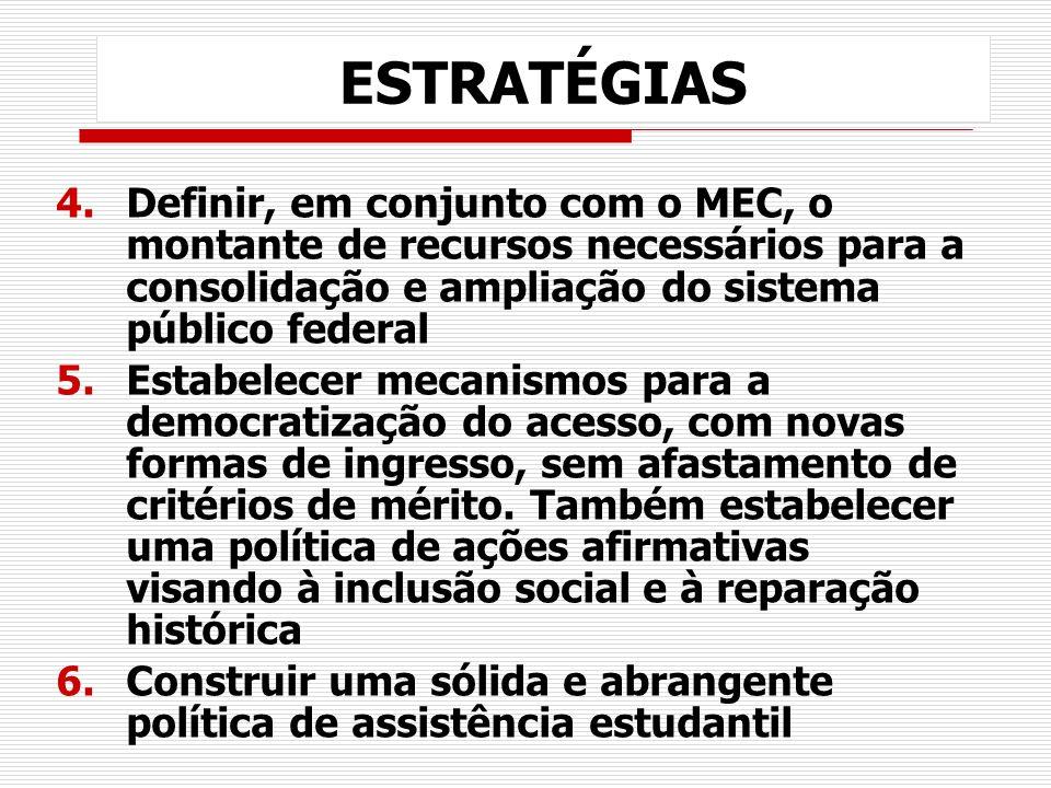 ESTRATÉGIAS Definir, em conjunto com o MEC, o montante de recursos necessários para a consolidação e ampliação do sistema público federal.