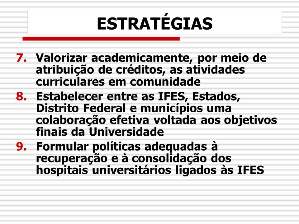 ESTRATÉGIAS Valorizar academicamente, por meio de atribuição de créditos, as atividades curriculares em comunidade.