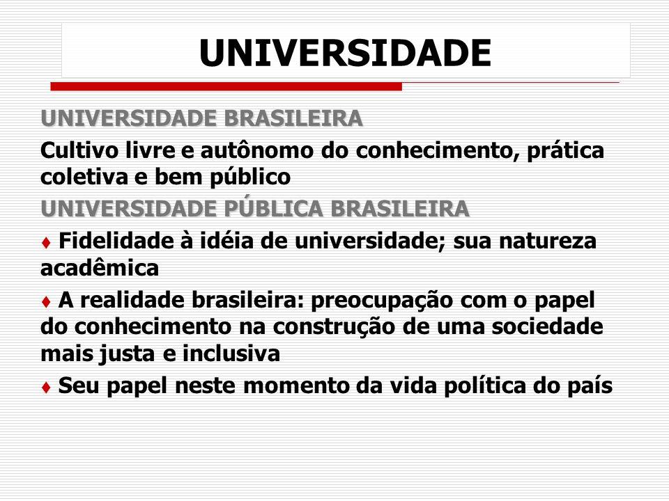 UNIVERSIDADE UNIVERSIDADE BRASILEIRA