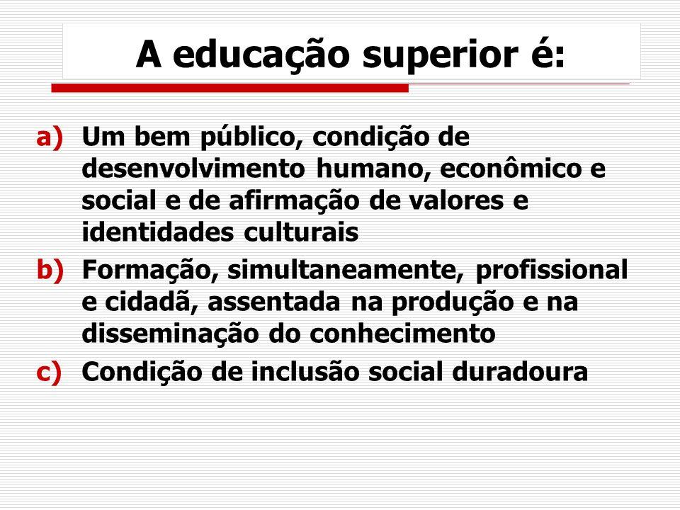 A educação superior é: Um bem público, condição de desenvolvimento humano, econômico e social e de afirmação de valores e identidades culturais.
