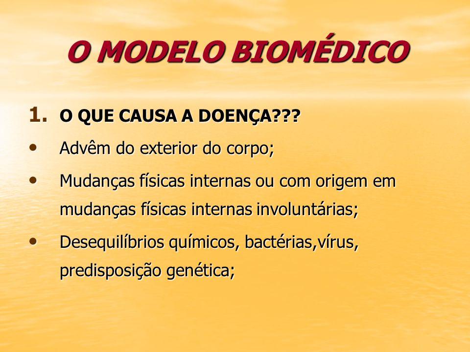 O MODELO BIOMÉDICO O QUE CAUSA A DOENÇA Advêm do exterior do corpo;