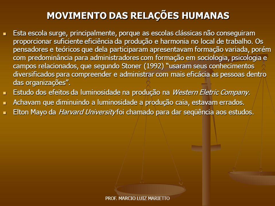 MOVIMENTO DAS RELAÇÕES HUMANAS