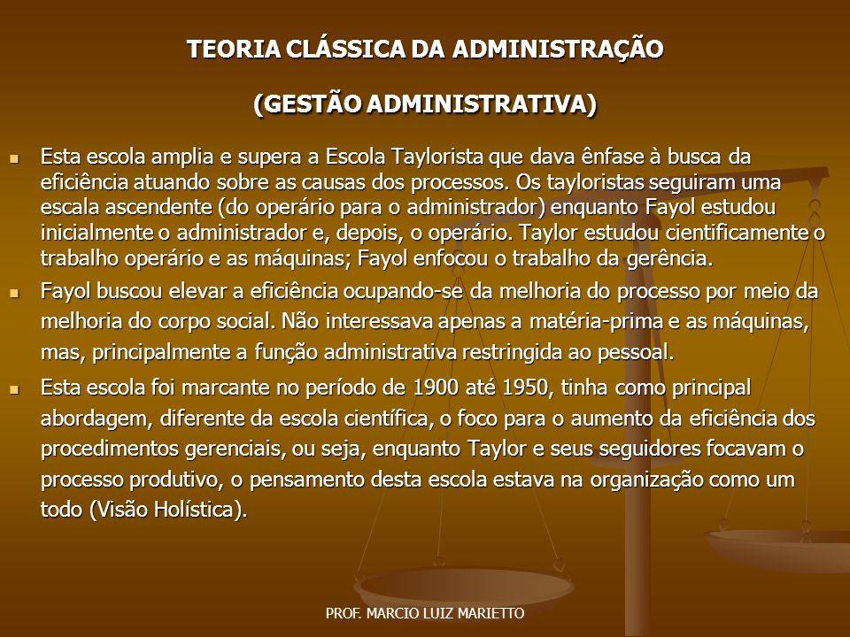 TEORIA CLÁSSICA DA ADMINISTRAÇÃO (GESTÃO ADMINISTRATIVA)