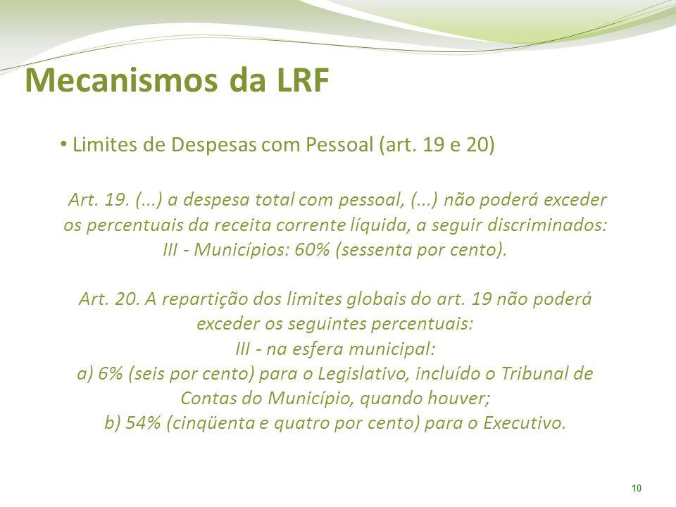 Mecanismos da LRF Limites de Despesas com Pessoal (art. 19 e 20)