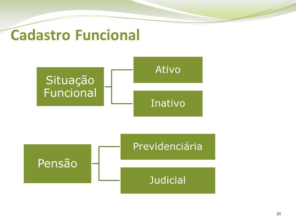 Cadastro Funcional Situação Funcional Pensão Inativo Ativo