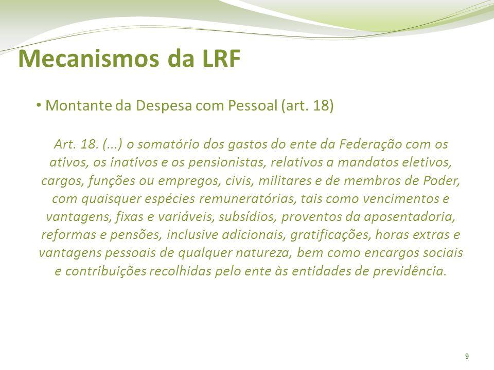 Mecanismos da LRF Montante da Despesa com Pessoal (art. 18)