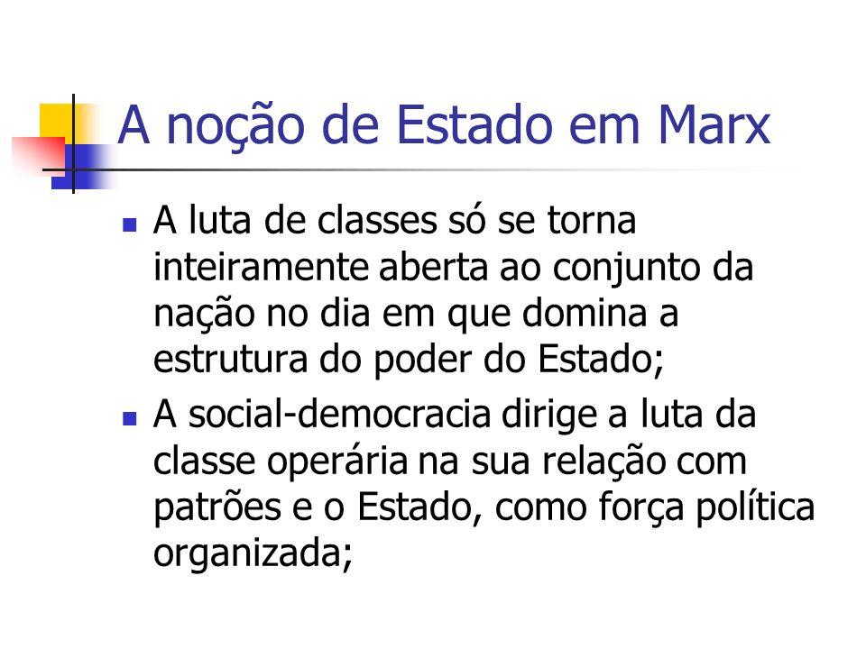 A noção de Estado em Marx