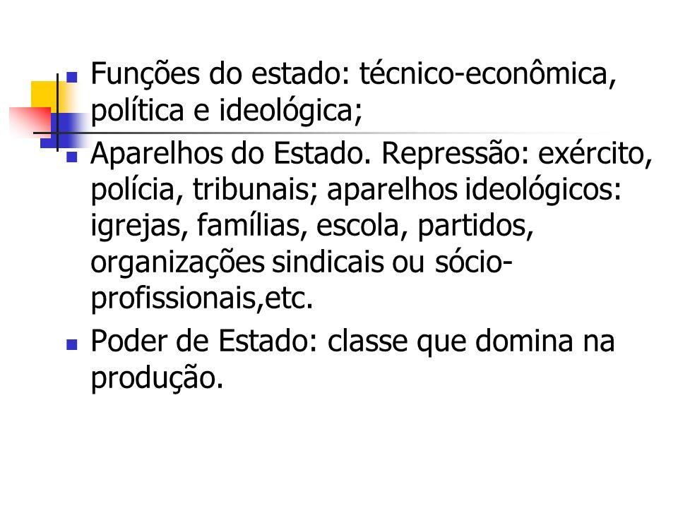 Funções do estado: técnico-econômica, política e ideológica;
