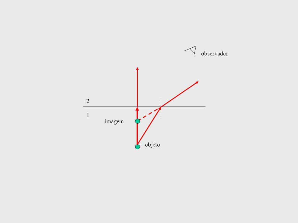 observador 2 1 imagem objeto