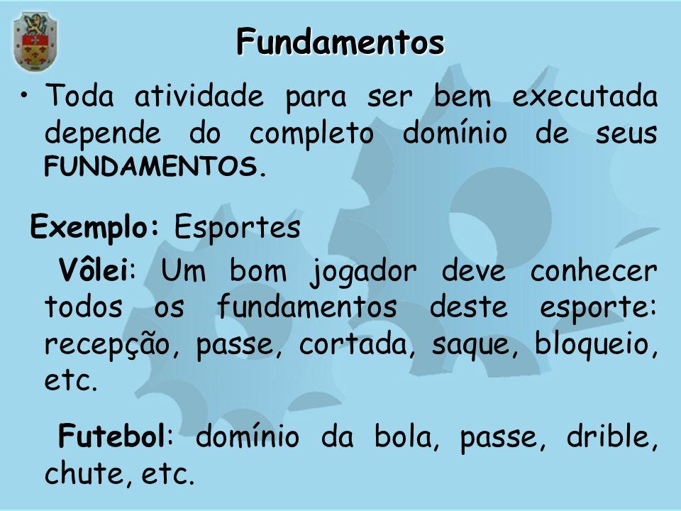 Fundamentos Toda atividade para ser bem executada depende do completo domínio de seus FUNDAMENTOS. Exemplo: Esportes.