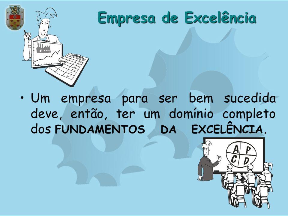 Empresa de ExcelênciaUm empresa para ser bem sucedida deve, então, ter um domínio completo dos FUNDAMENTOS DA EXCELÊNCIA.