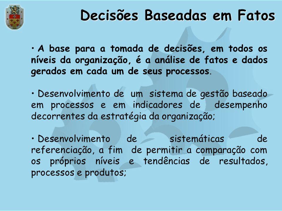 Decisões Baseadas em Fatos