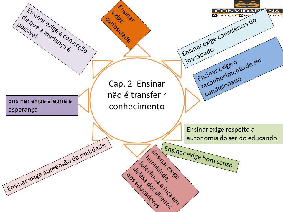 Cap. 2 Ensinar não é transferir conhecimento